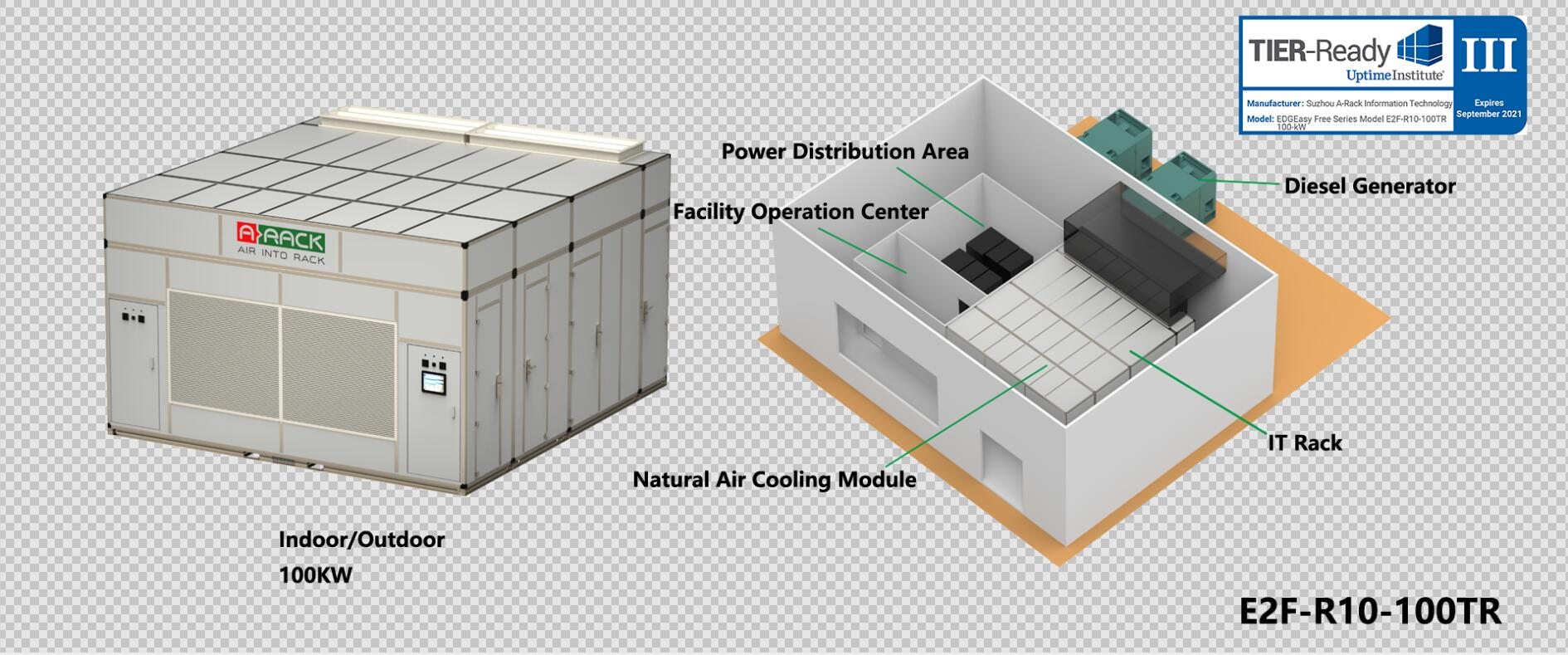 TIER-Ready III Prefabricated Modular Data Center Solution